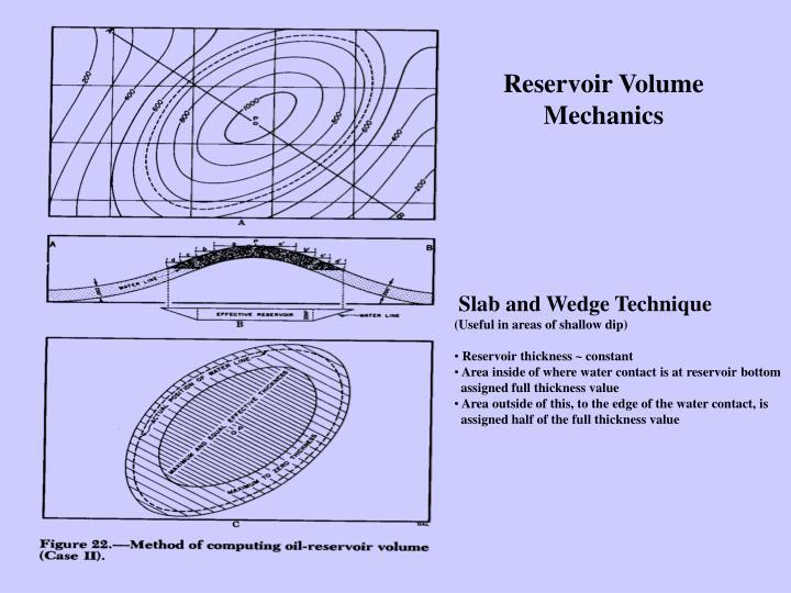 Reservoir Volume