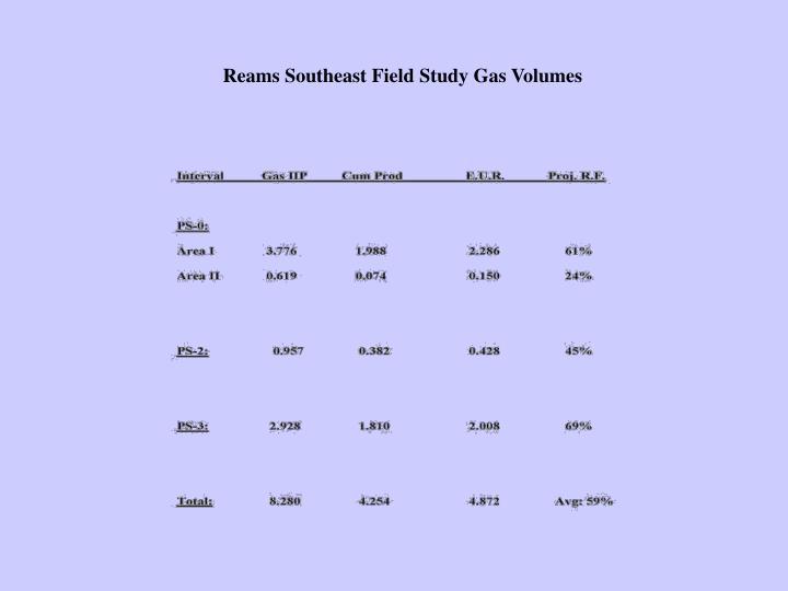 Reams Southeast Field Study Gas Volumes