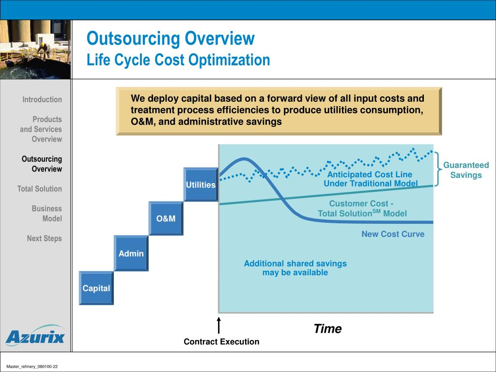 We deploy capital based on a forward view of all input costs and treatment process efficiencies to produce utilities consumption, O&M, and administrative savings