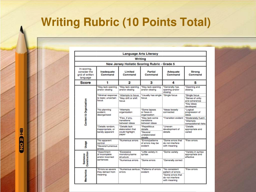 Writing Rubric (10 Points Total)