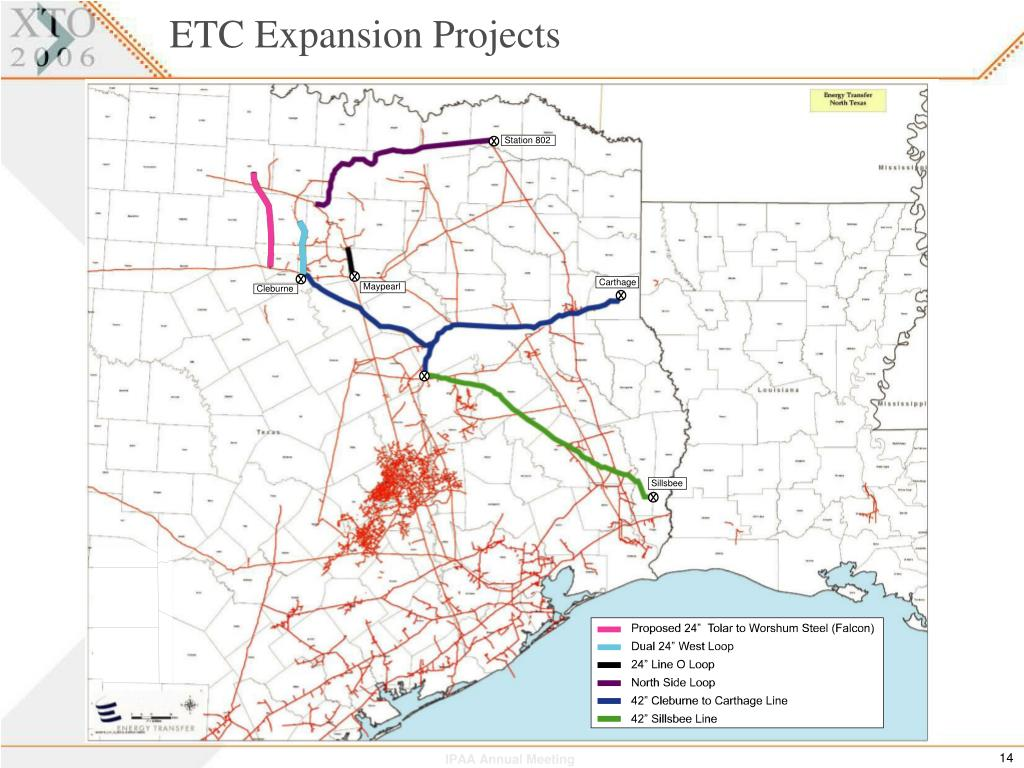 ETC Expansion Projects