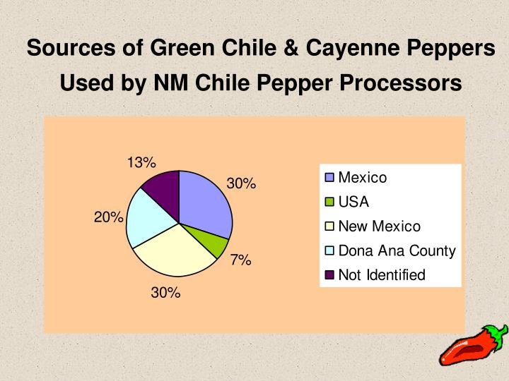 Sources of Green Chile & Cayenne Peppers Used by NM Chile Pepper Processors