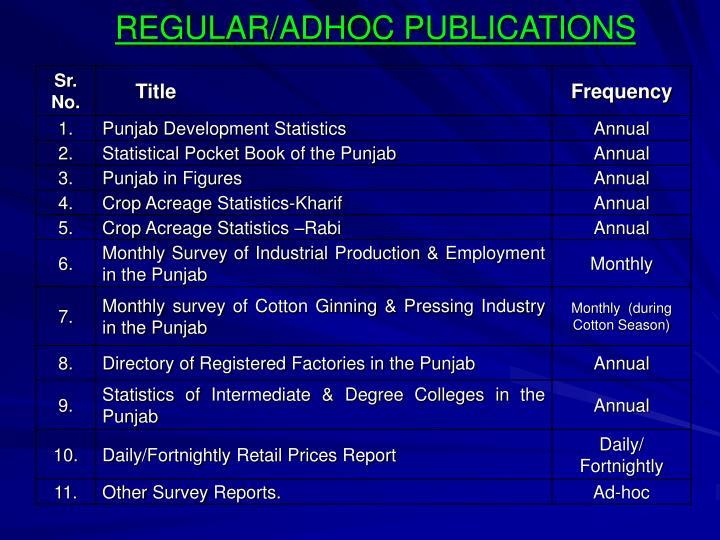 REGULAR/ADHOC PUBLICATIONS