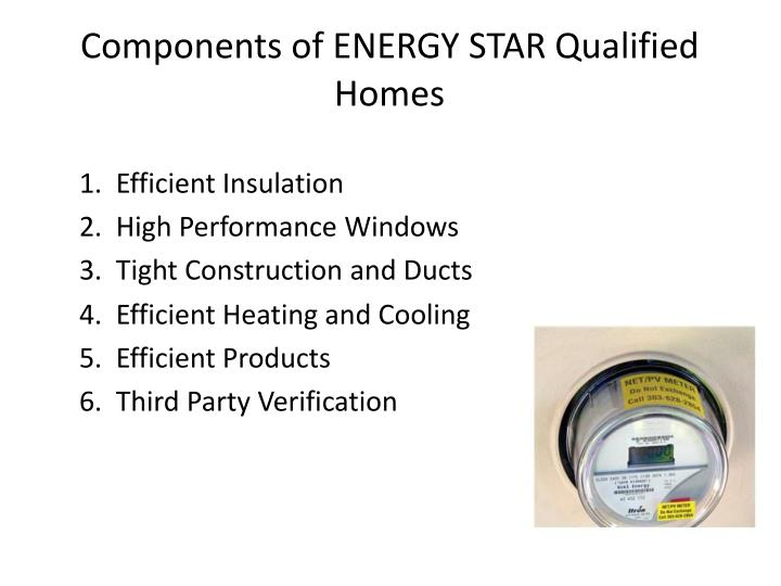 Components of ENERGY STAR Qualified