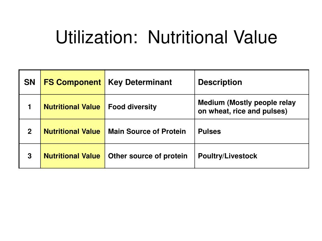 Utilization:  Nutritional Value