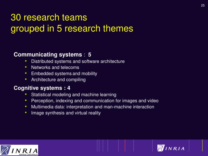30 research teams