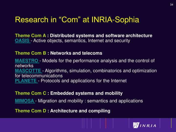 "Research in ""Com"" at INRIA-Sophia"