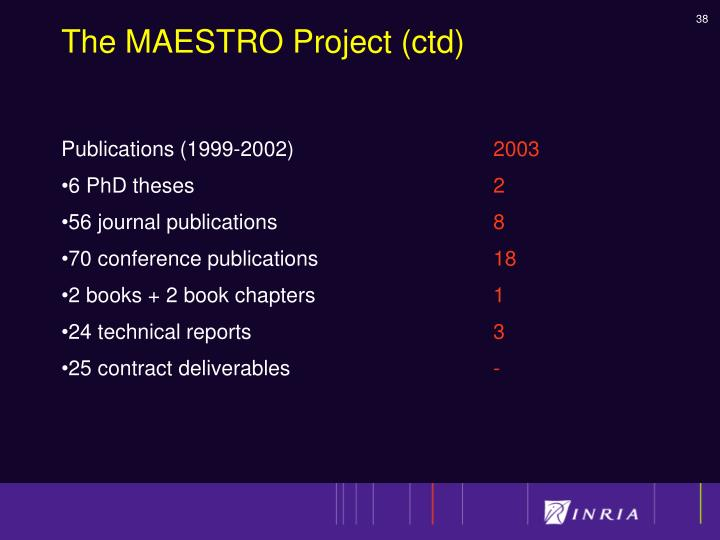 The MAESTRO Project (ctd)