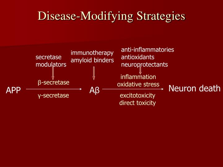 Disease-Modifying Strategies