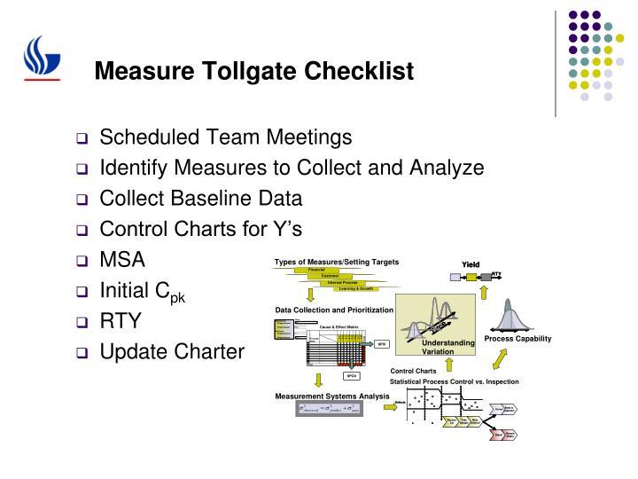 Measure Tollgate Checklist