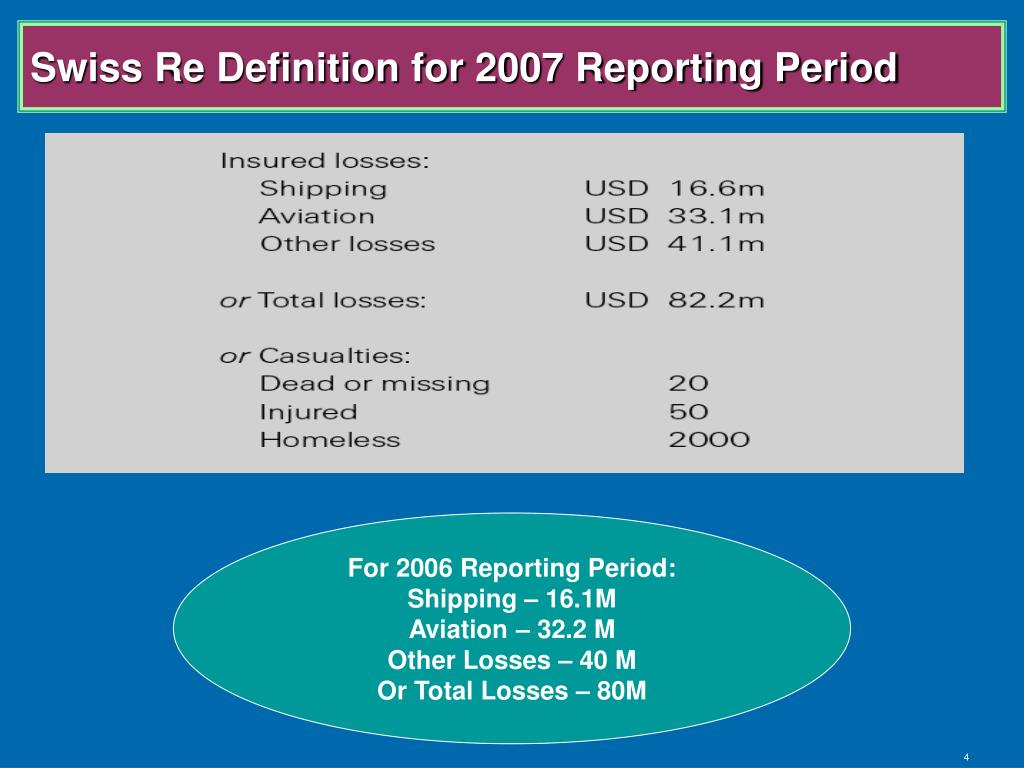 Swiss Re Definition for 2007 Reporting Period