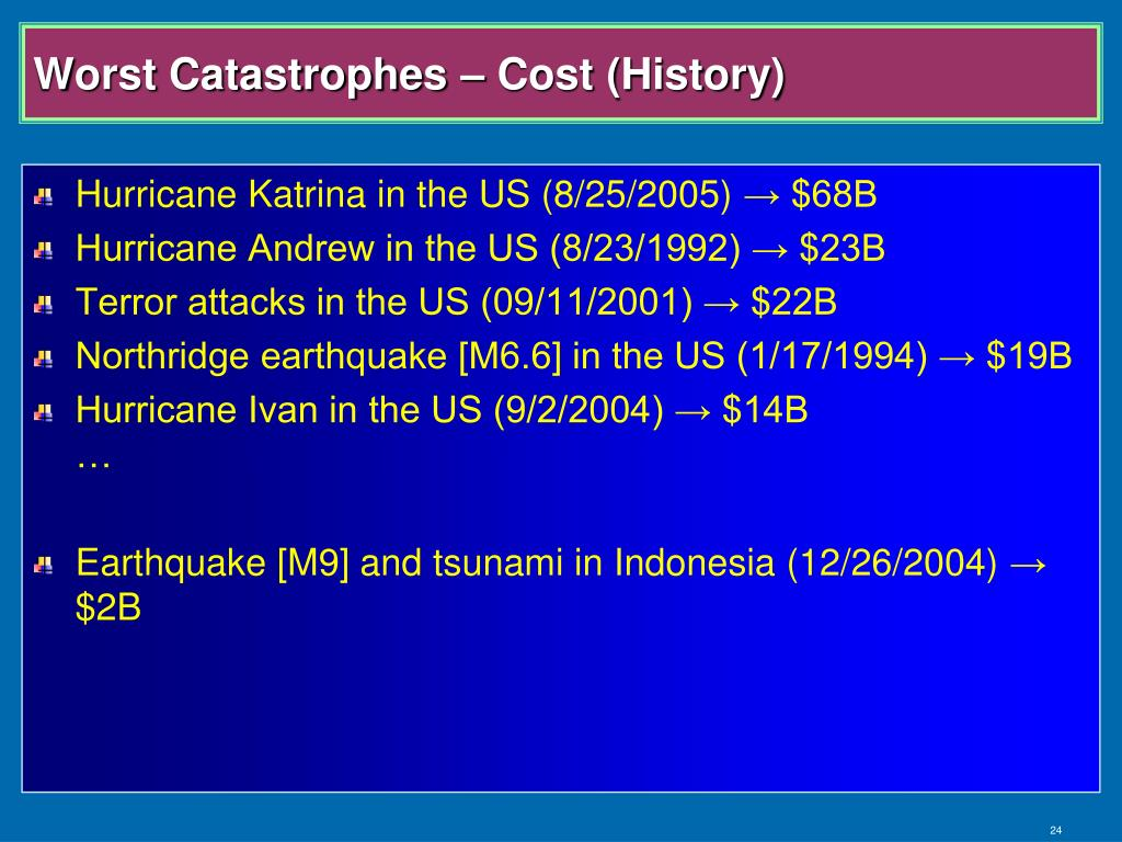 Worst Catastrophes – Cost (History)