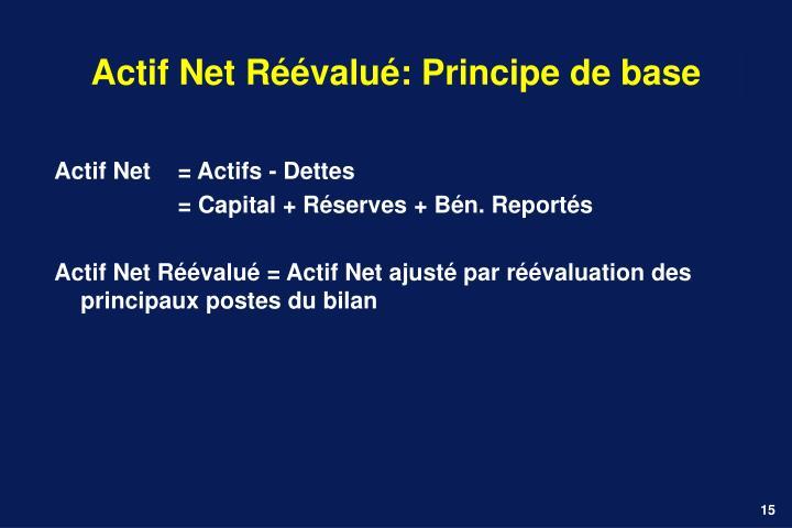 Actif Net Réévalué: Principe de base
