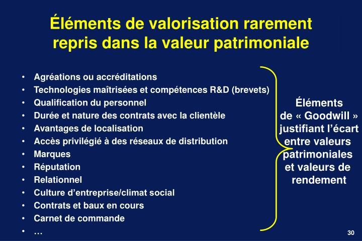 Éléments de valorisation rarement repris dans la valeur patrimoniale