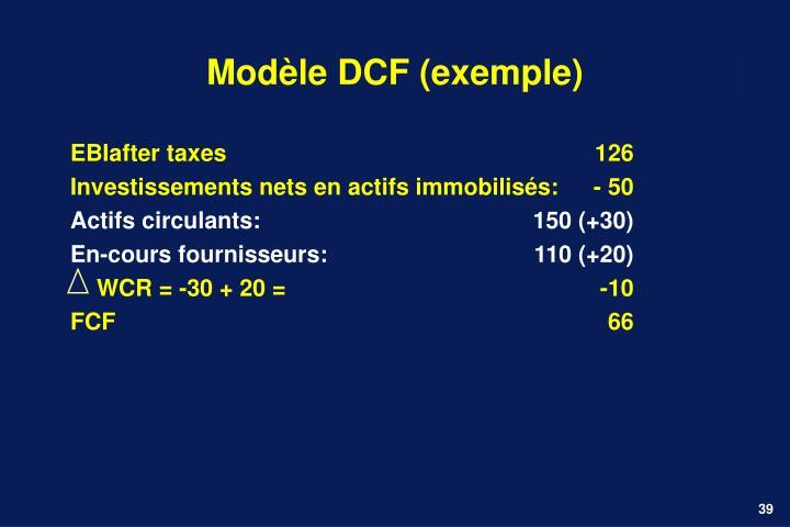 Modèle DCF (exemple)