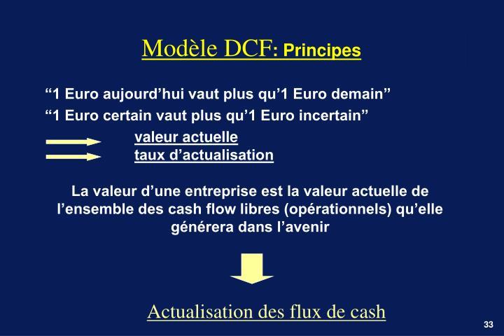 Modèle DCF