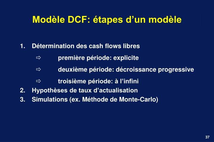 Modèle DCF: étapes d'un modèle