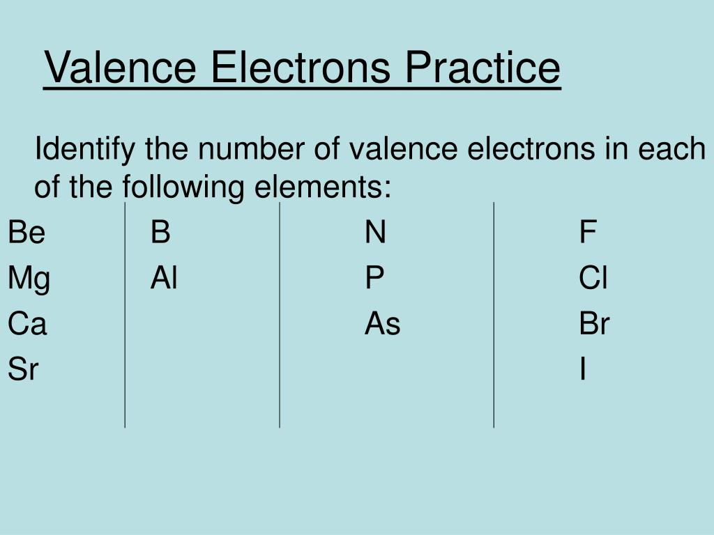 Valence Electrons Practice