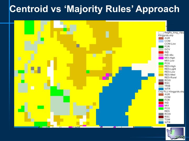 Centroid vs 'Majority Rules' Approach