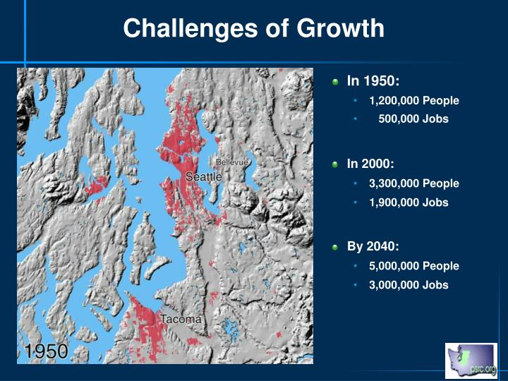 Challenges of Growth
