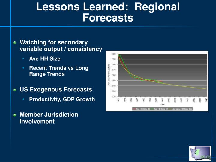 Lessons Learned:  Regional Forecasts