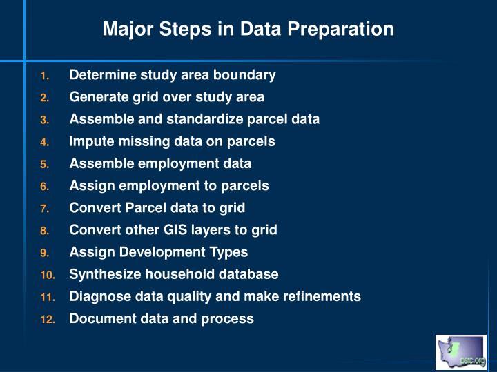 Major Steps in Data Preparation
