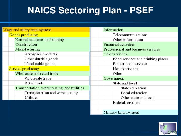 NAICS Sectoring Plan - PSEF