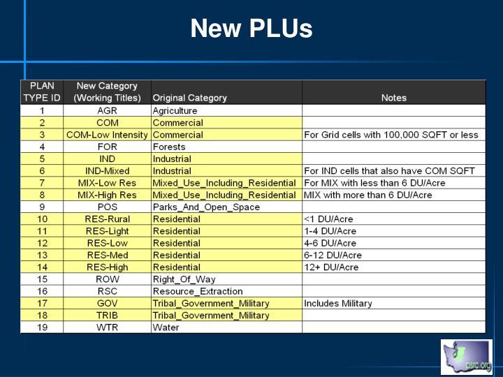 New PLUs
