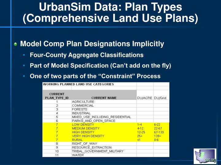 UrbanSim Data: Plan Types (Comprehensive Land Use Plans)