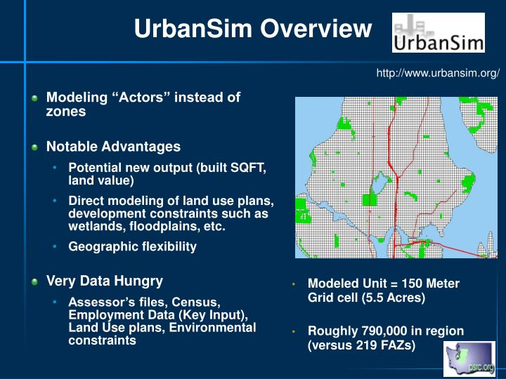 UrbanSim Overview
