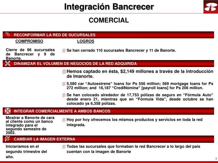 Integración Bancrecer