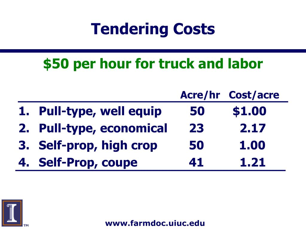 Tendering Costs