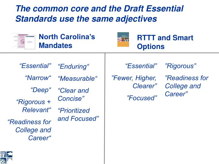 The common core and the Draft Essential Standards use the same adjectives