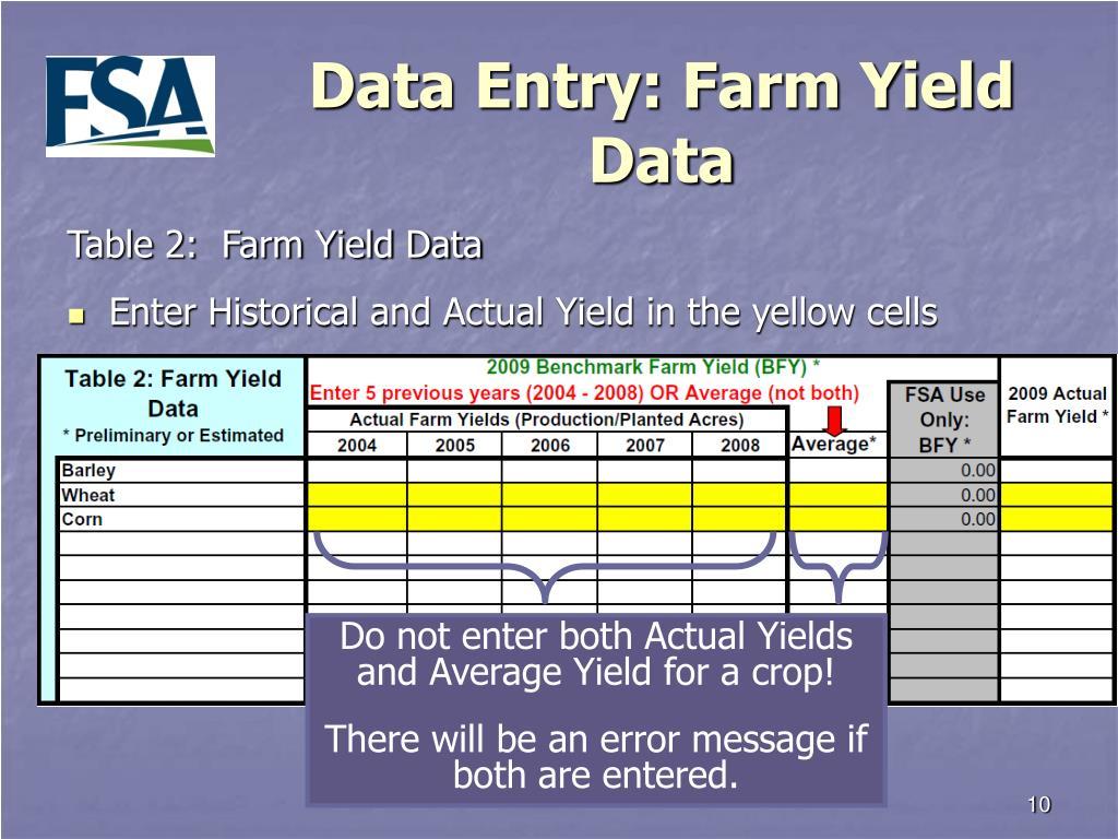 Data Entry: Farm Yield Data