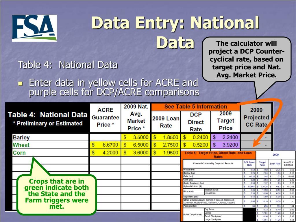 Data Entry: National Data