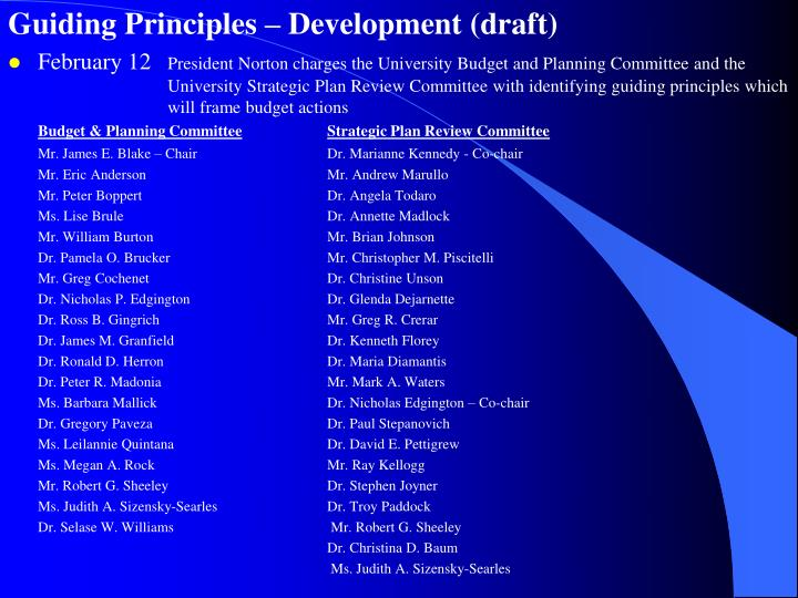 Guiding Principles – Development (draft)