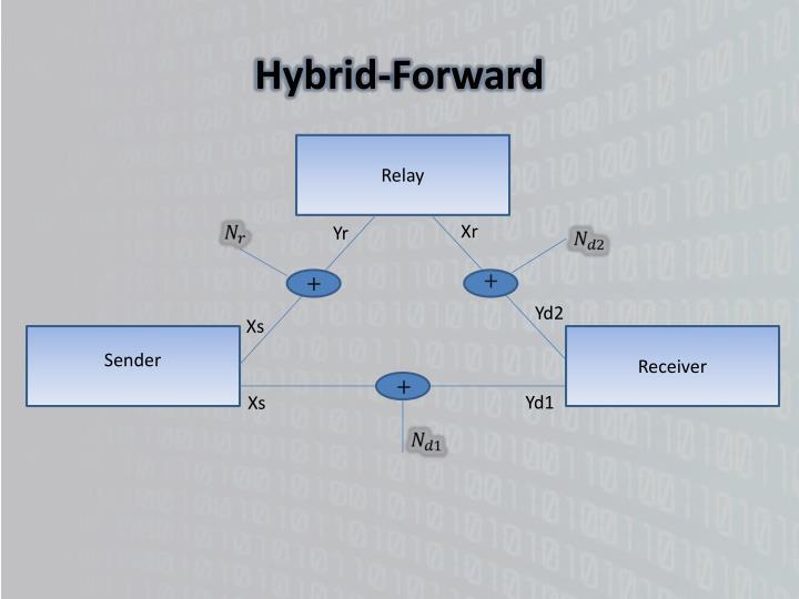 Hybrid-Forward