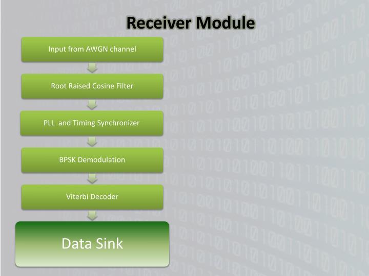 Receiver Module