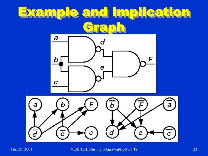 Example and Implication Graph