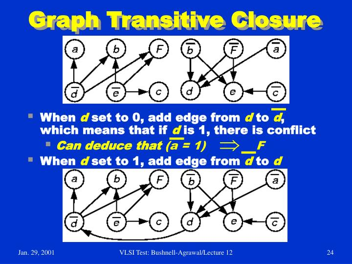 Graph Transitive Closure