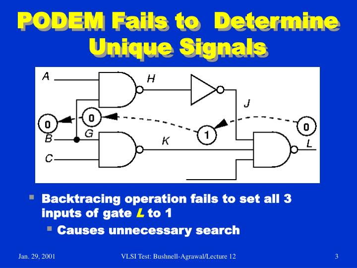 PODEM Fails to  Determine Unique Signals