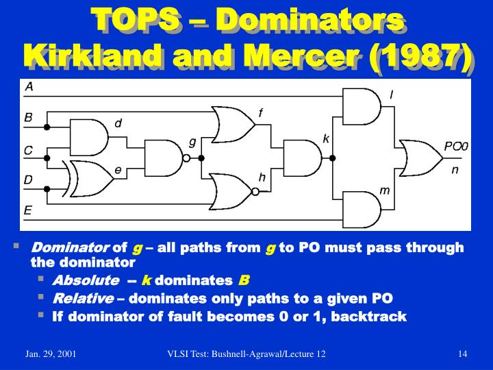TOPS – Dominators