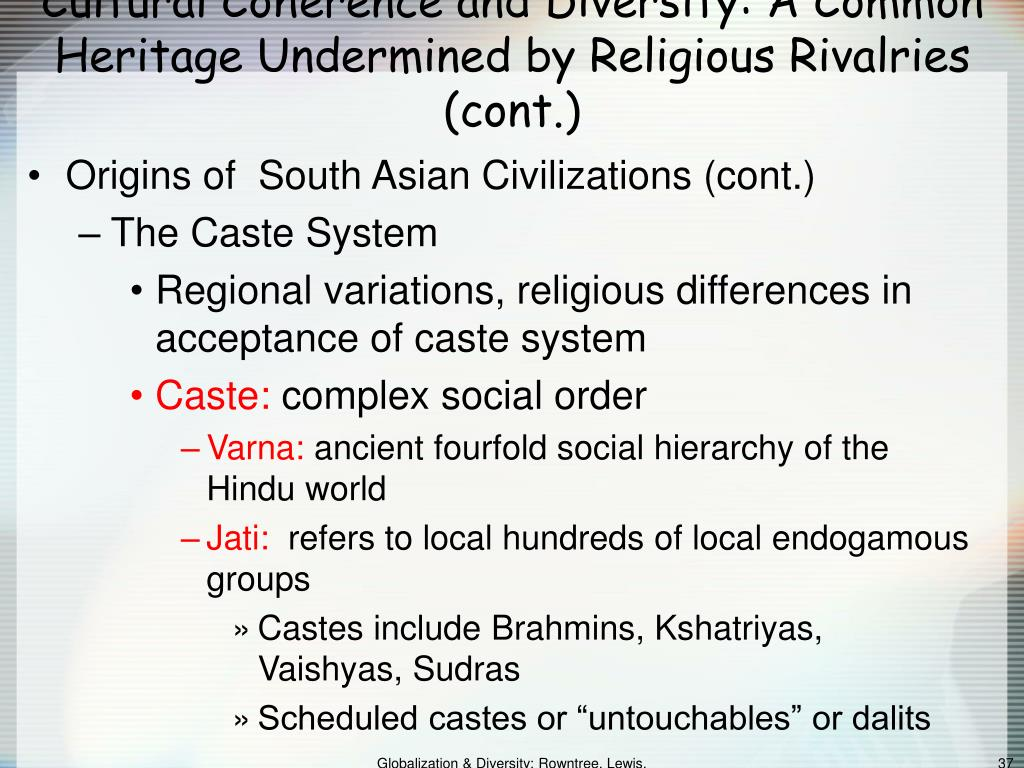 Cultural Coherence and Diversity: A Common Heritage Undermined by Religious Rivalries (cont.)