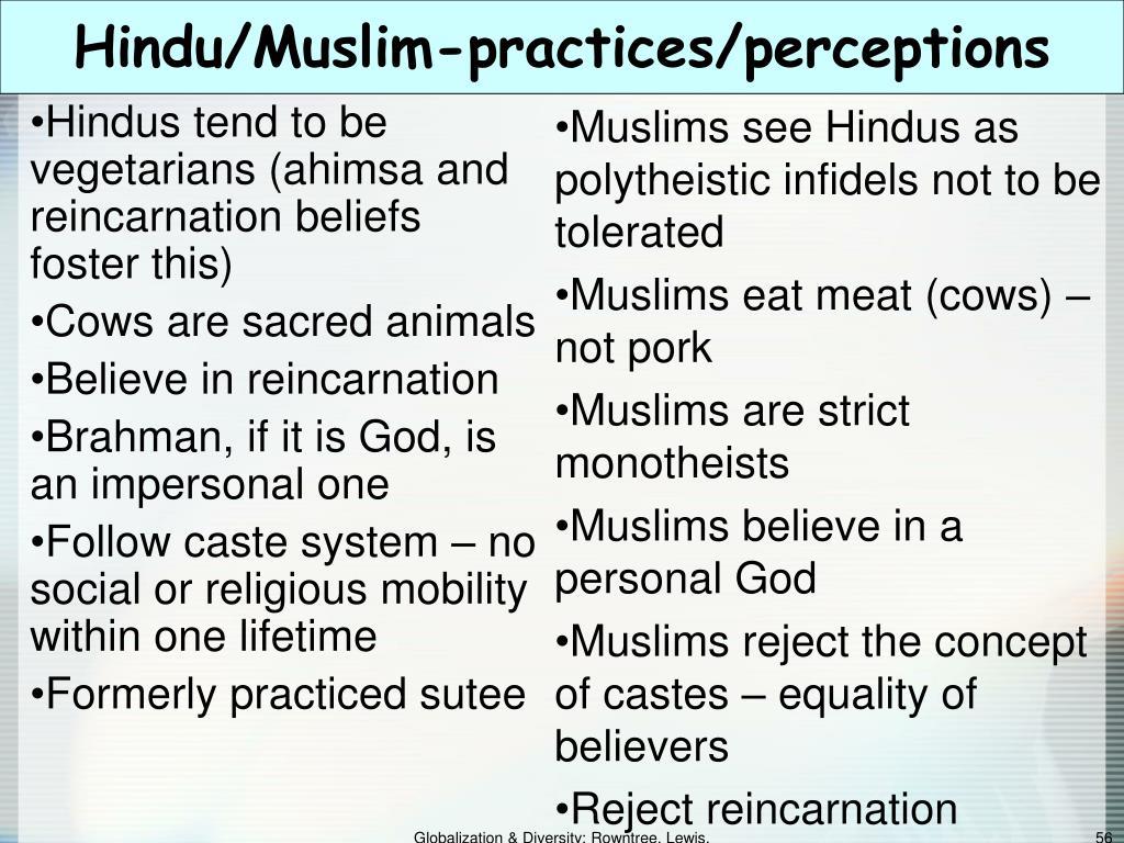 Hindu/Muslim-practices/perceptions