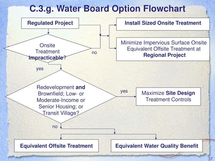 C.3.g. Water Board Option Flowchart