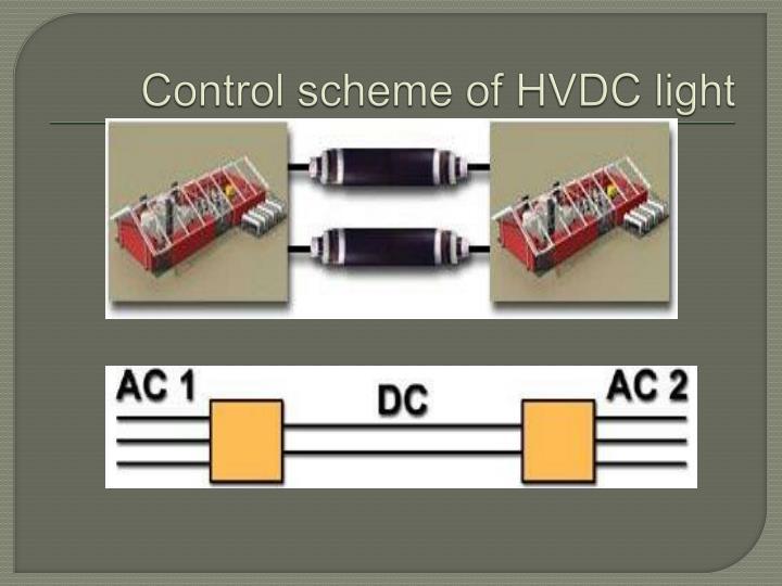 Control scheme of HVDC light