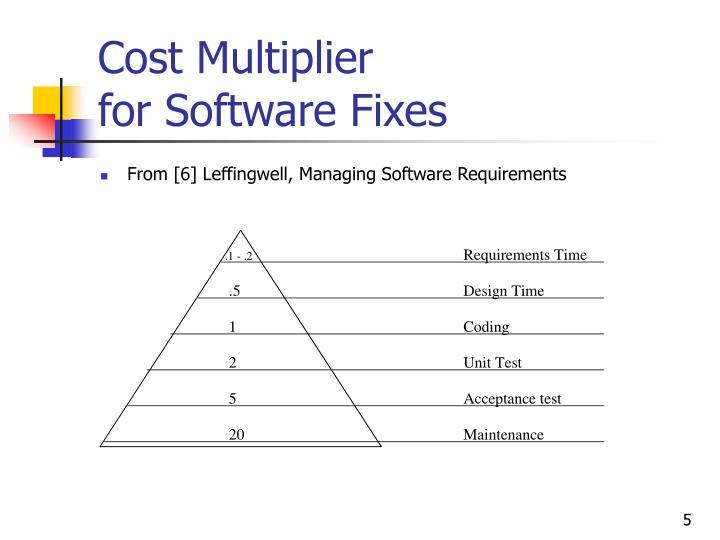 Cost Multiplier