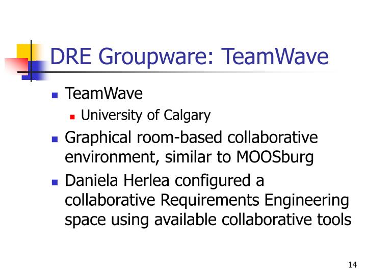 DRE Groupware: TeamWave