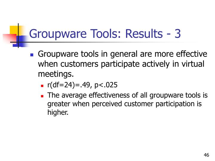 Groupware Tools: Results - 3