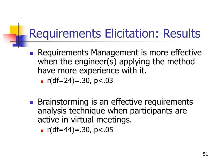 Requirements Elicitation: Results